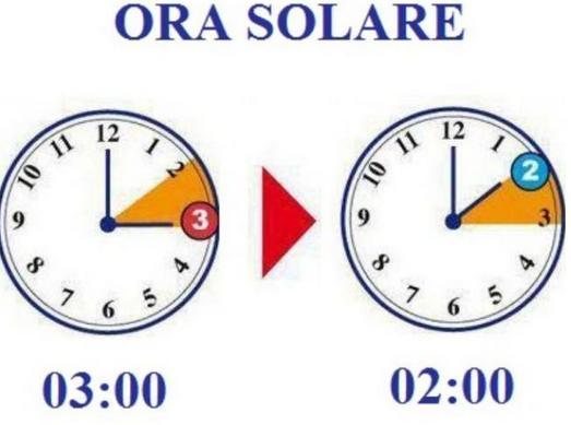Giunto il tempo dell 39 ora solare stanotte alle 3 for Cambio ora 2016