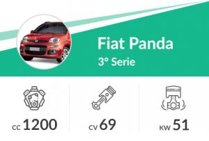 grafica-1_profilo-analizzato-fiat-panda-3-serie_sostariffe-it