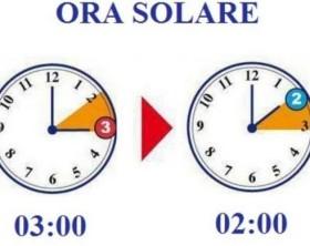 Cambio-ora-Autunno-2014-Italia-data-ritorno-ora-solare