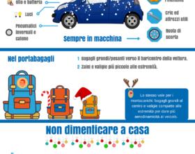 infografica-natale