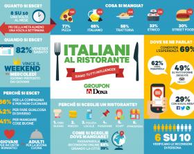 infografica_doxa_food