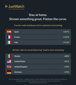 justwatch-latest-streaming-data