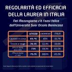 infografica-alma-laurea-2020